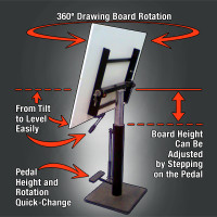 High Globus Quick-Change Professional Drawing Board